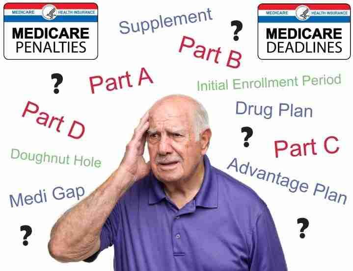 medicare questions