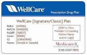 wellcare enrollment prescription drug plans